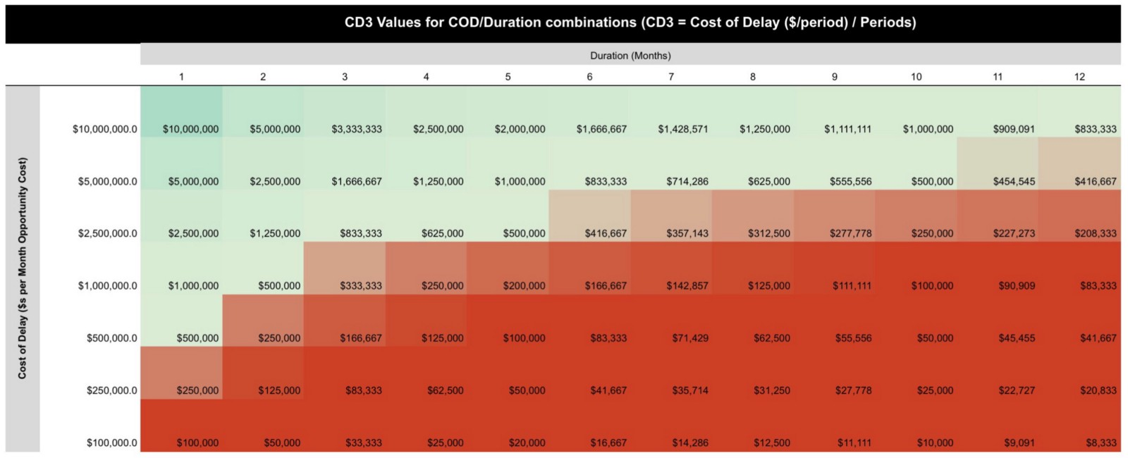 /4-prioritization-lessons-using-cost-of-delay-and-cd3-92c437804282 feature image
