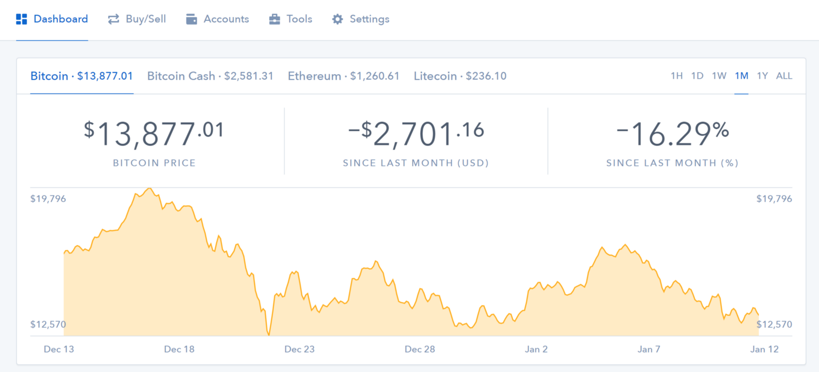 0 to Pro Crypto Trader: Your Ultimate Guide to Bitcoin and Altcoin