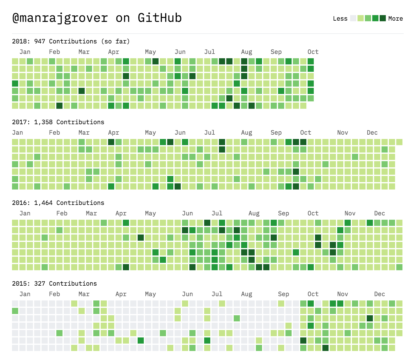 /why-im-ending-my-3-year-open-source-contribution-spree-3061032f1fb feature image