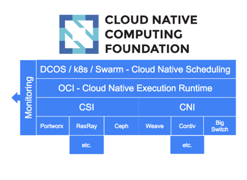 Exploring new frontiers in CI/CD and DevOps - By