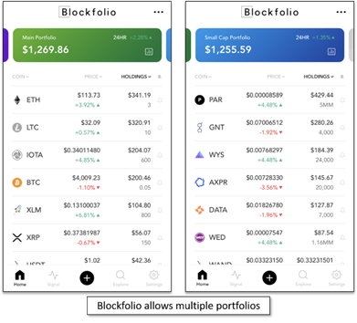 Top 5 Cryptocurrency Portfolio Trackers for Everyday Use