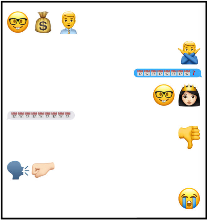 Try This: Text Only in Emojis 💬😃😞💬🤐 - By