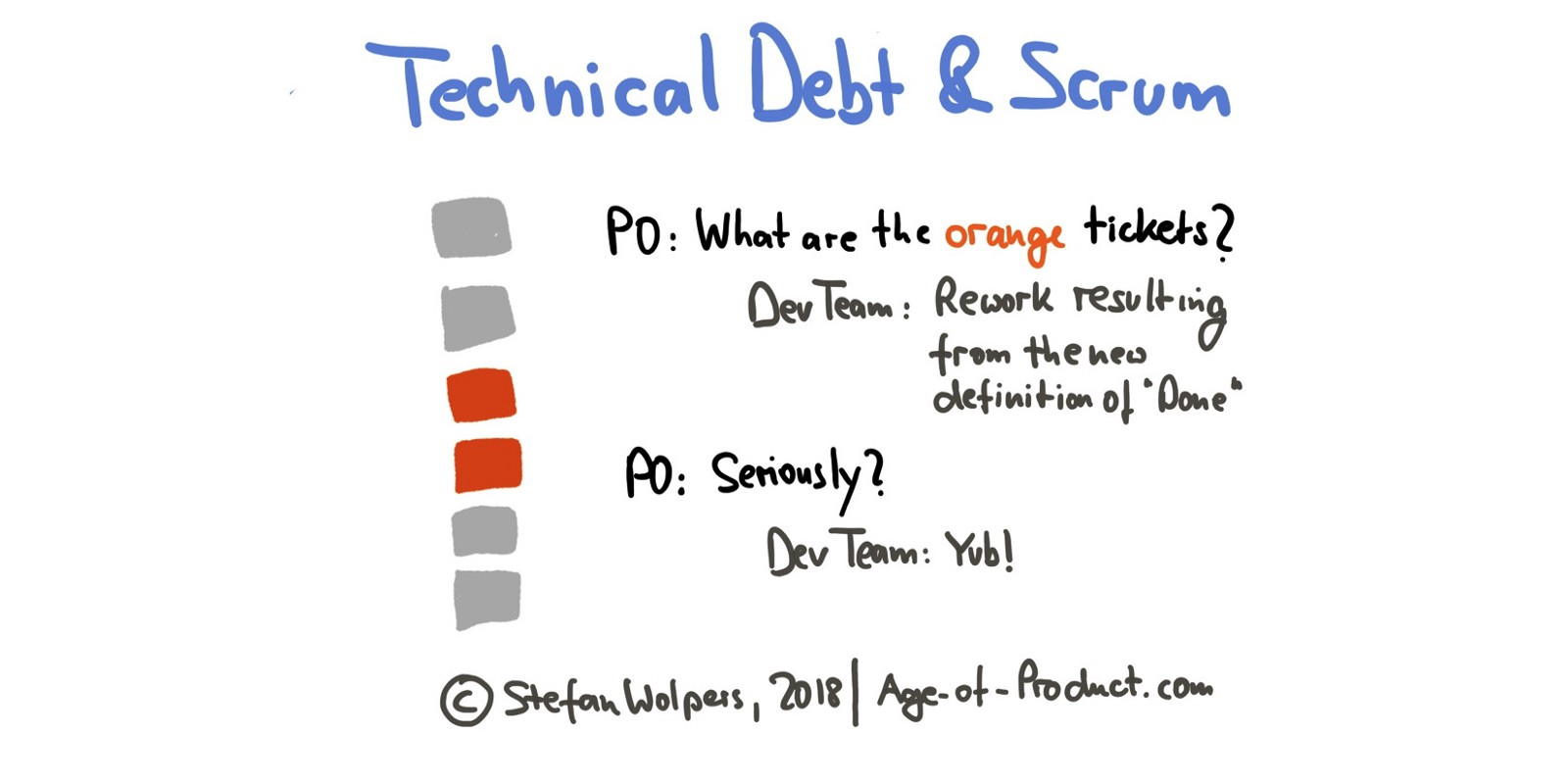 /technical-debt-scrum-e26421953278 feature image