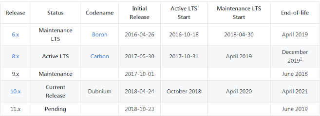 The status of JavaScript outside of the browser: 2018