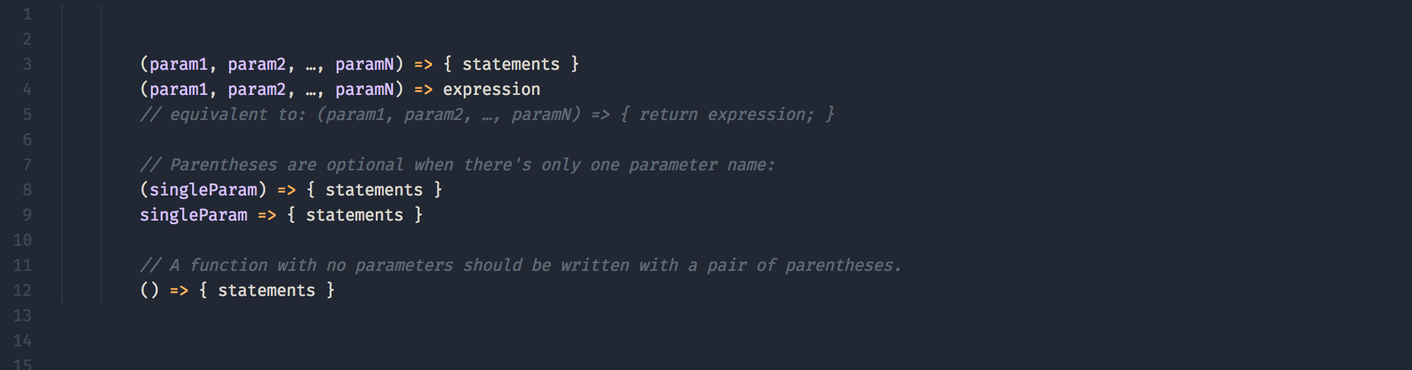 /javascript-es6-arrow-functions-and-lexical-this-f2a3e2a5e8c4 feature image