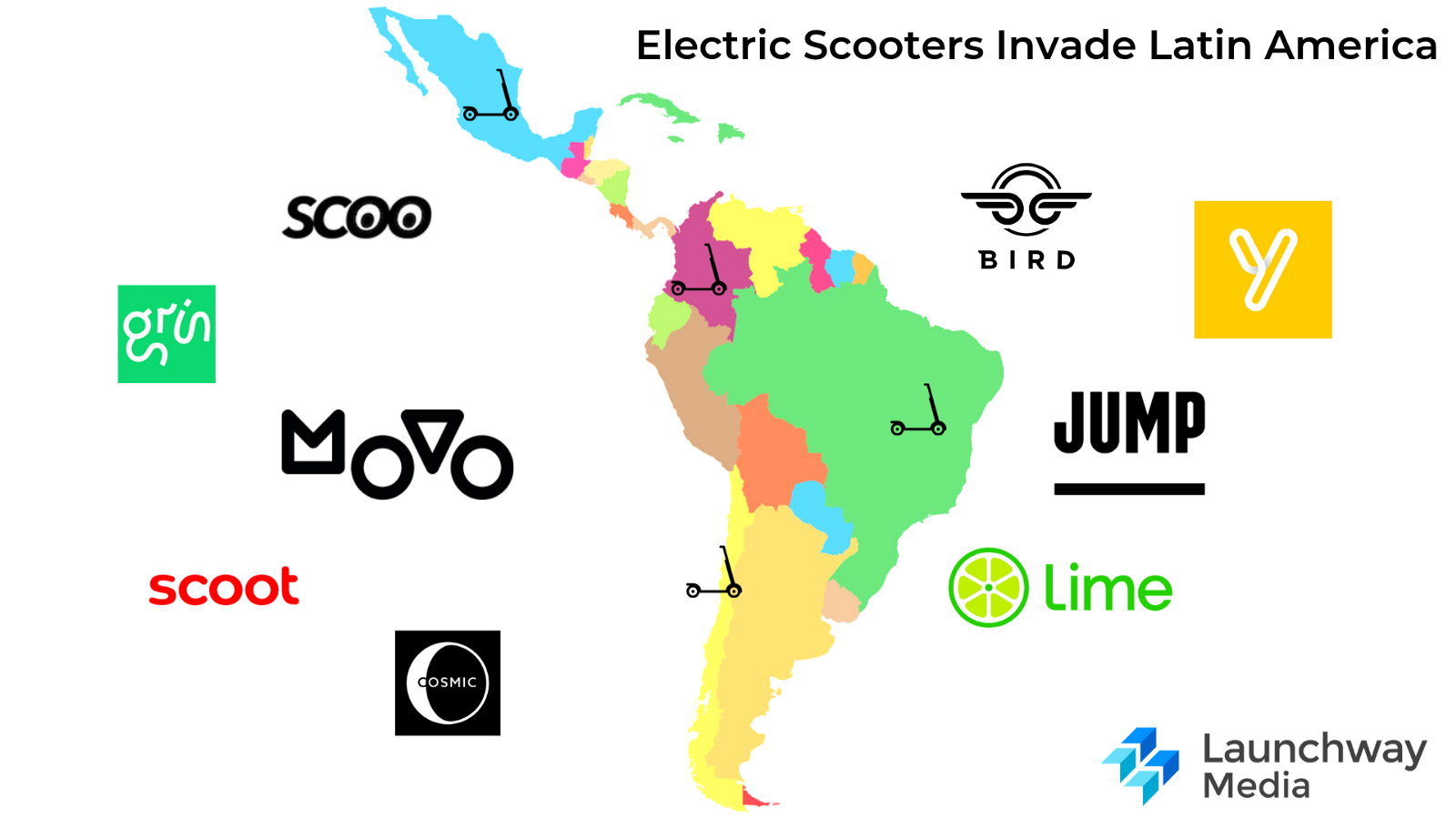 The Electric Scooter Startups Invading Latin America - By