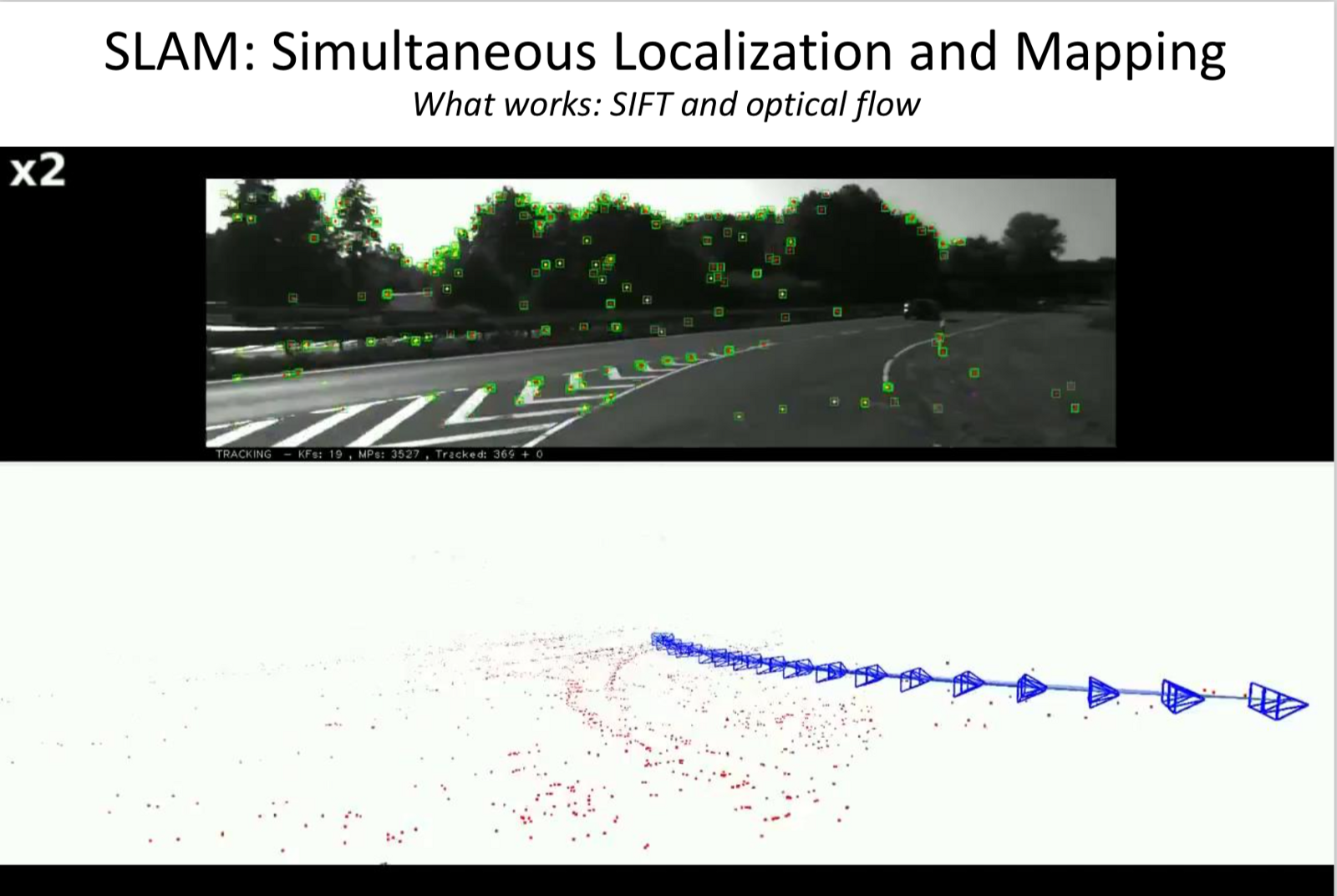 MIT 6 S094: Deep Learning for Self-Driving Cars 2018 Lecture 2 Notes