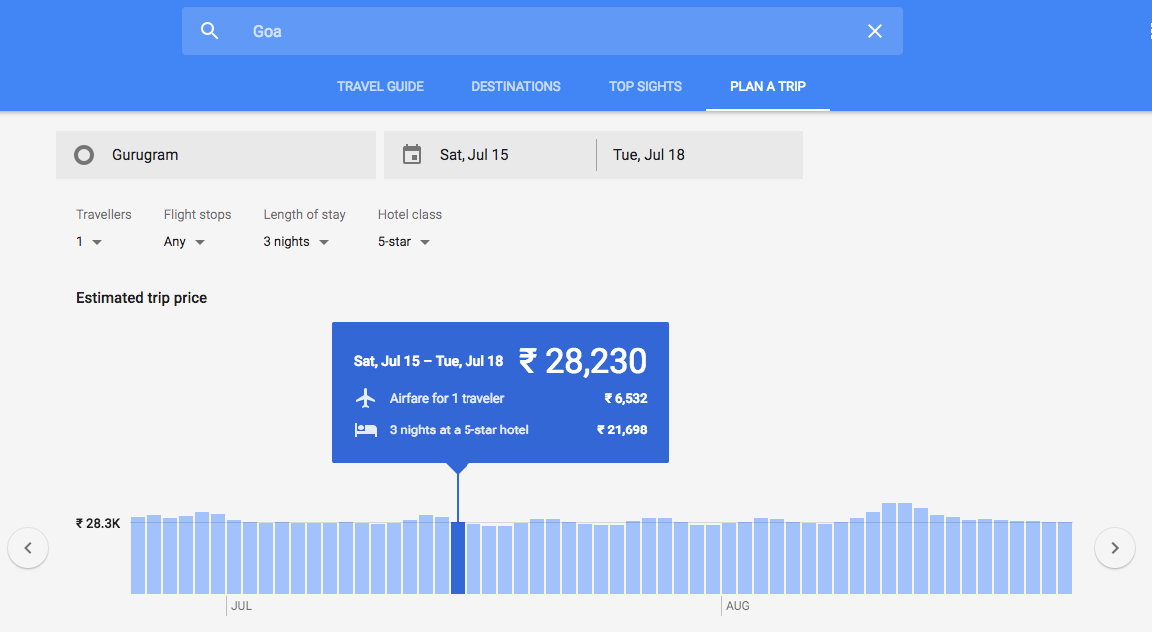 5 things seriously wrong with Google Trip-planner  A case of