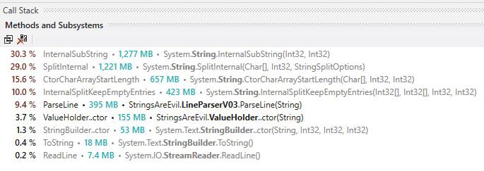 /strings-are-evil-a803d05e5ce3 feature image