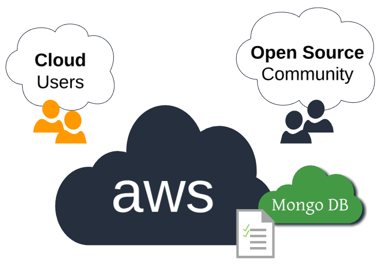 /recent-database-offerings-by-aws-good-for-users-dangerous-for-open-source-business-models-6e5dd0362925 feature image