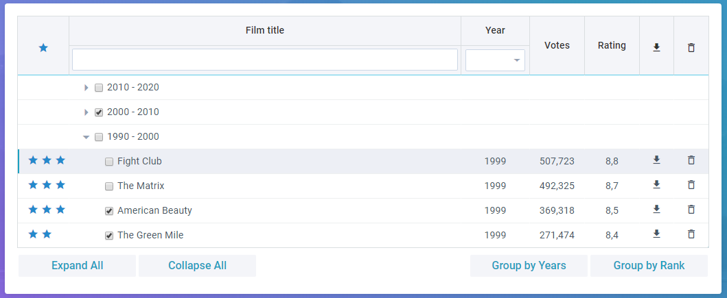 TOP 5 JavaScript TreeGrid (TreeTable) Components - By Webix