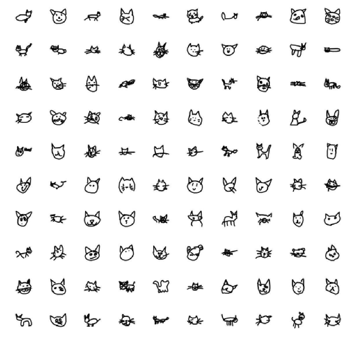 /catgan-cat-face-generation-using-gans-f44663586d6b feature image