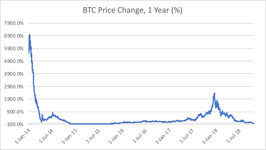 /as-bitcoin-hits-a-major-milestone-what-happens-now-21ddfd4f8b1f feature image