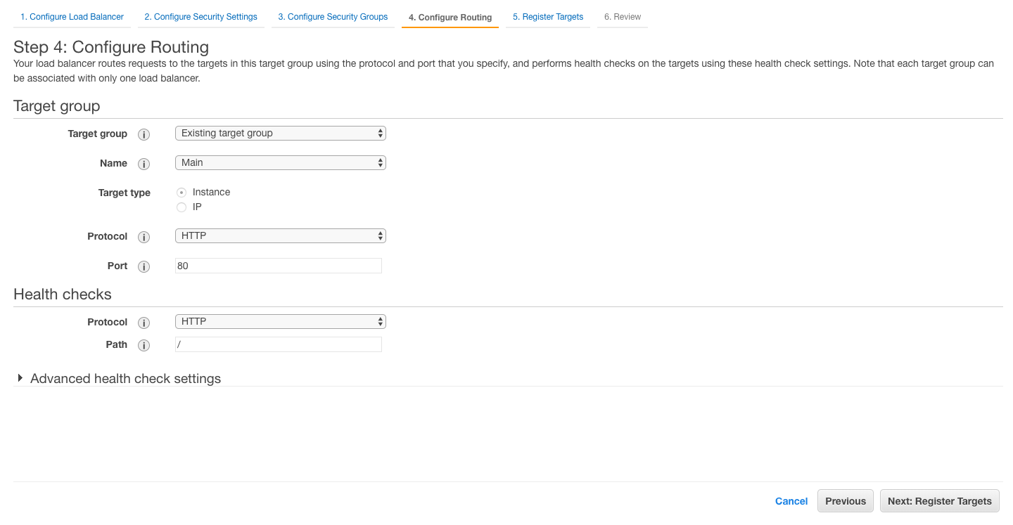 What is Amazon Elastic Load Balancer (ELB) - By Kunal Yadav