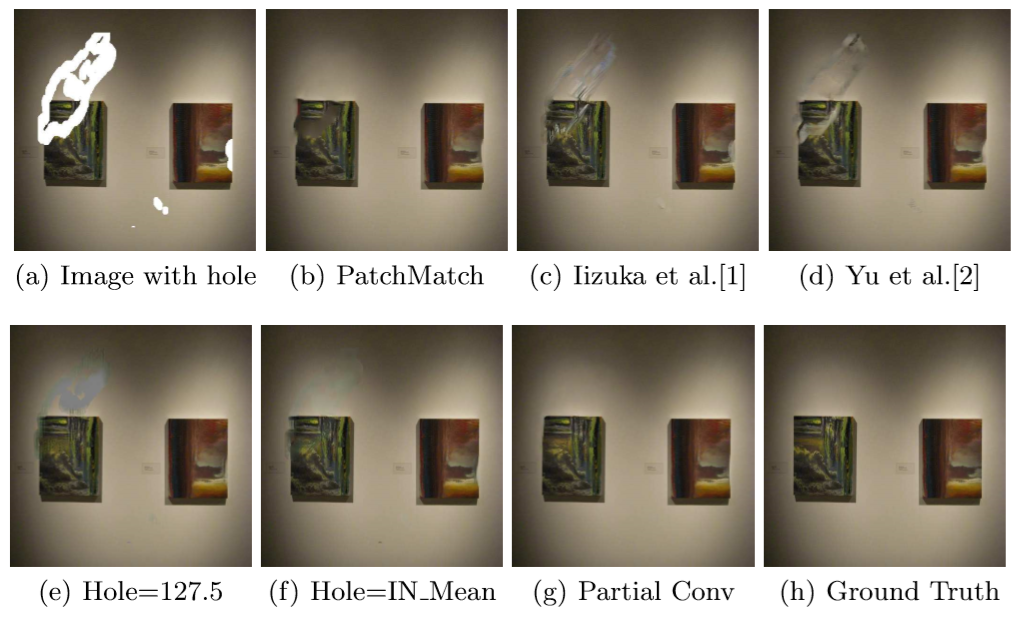 /nvidia-filling-the-blanks-a-partial-convolutions-research-paper-a2bd92459245 feature image