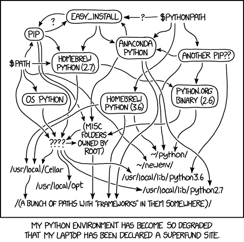 Learning Data Science: Our Favorite Python Resources - By