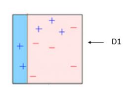 Boosting Algorithms: AdaBoost, Gradient Boosting and XGBoost