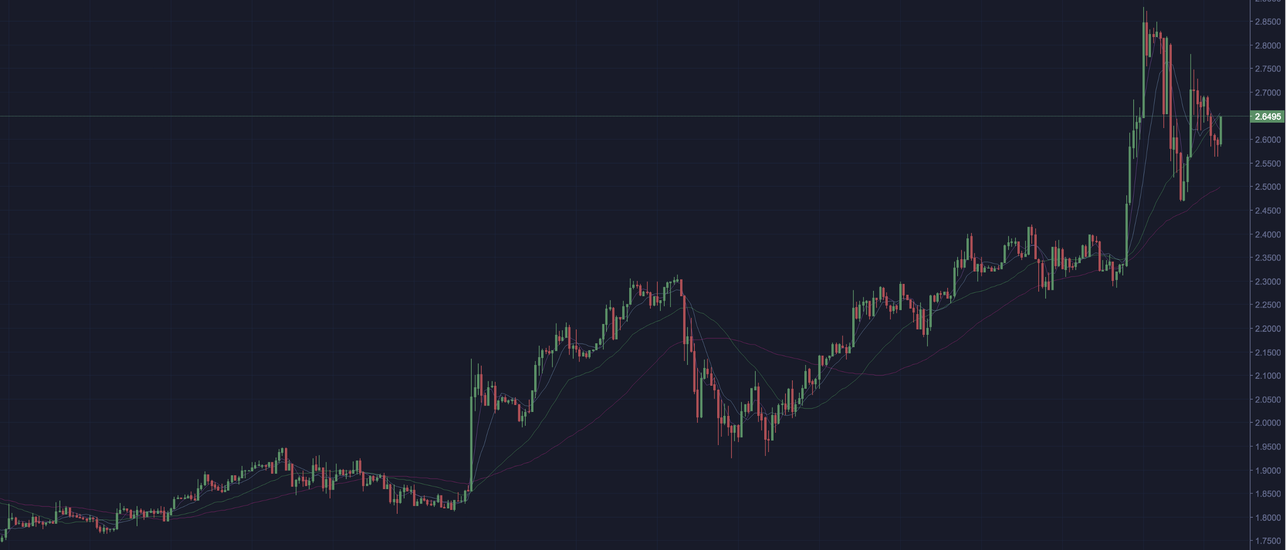 /can-huobi-pull-a-binance-i-think-they-can-and-i-think-ht-has-at-least-a-1000-upside-from-here-d11f640e80cd feature image