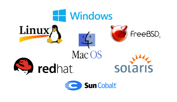 Introduction to Operating System for self taught web developer ...