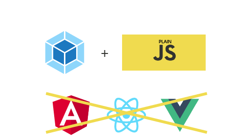 /a-dead-simple-webpack-4-example-with-vanilla-javascript-no-libraries-and-frameworks-8b9d0a7684be feature image