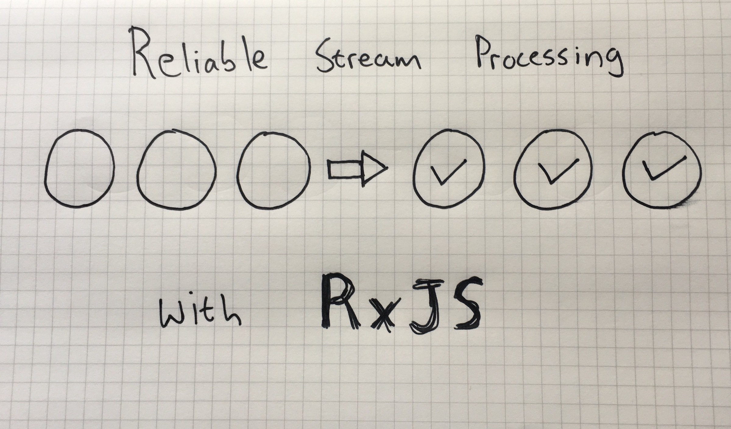 A semi quick guide to Reliable Stream Processing with RxJS - By