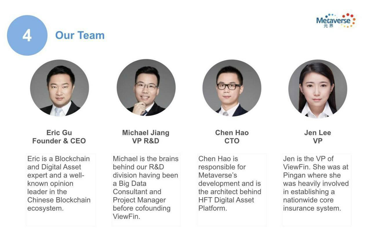 Investment Case for Metaverse (ETP) - By