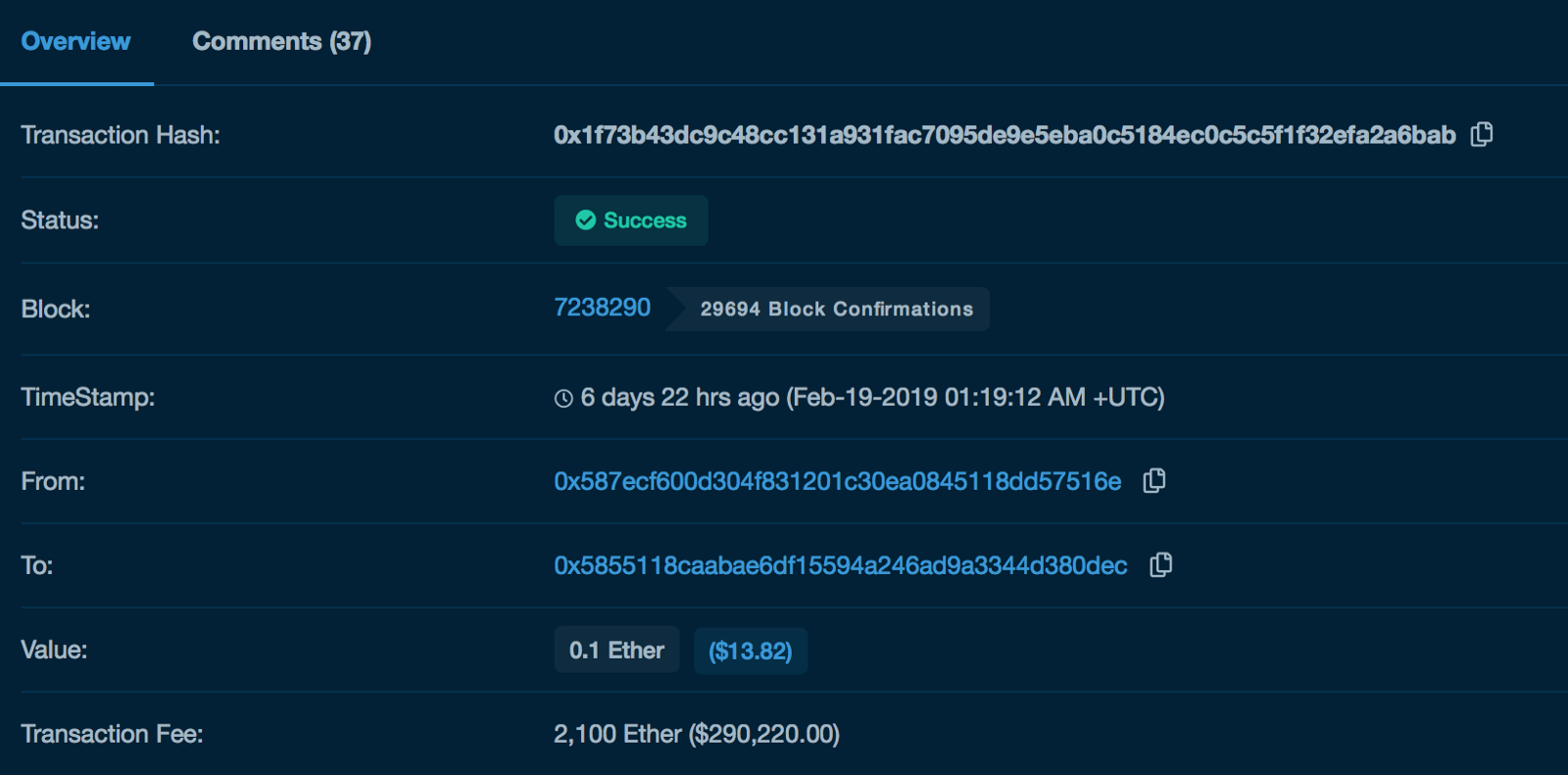 /fat-finger-or-token-laundering-explaining-that-300-000-fee-ethereum-transaction-bb20ba76ce40 feature image