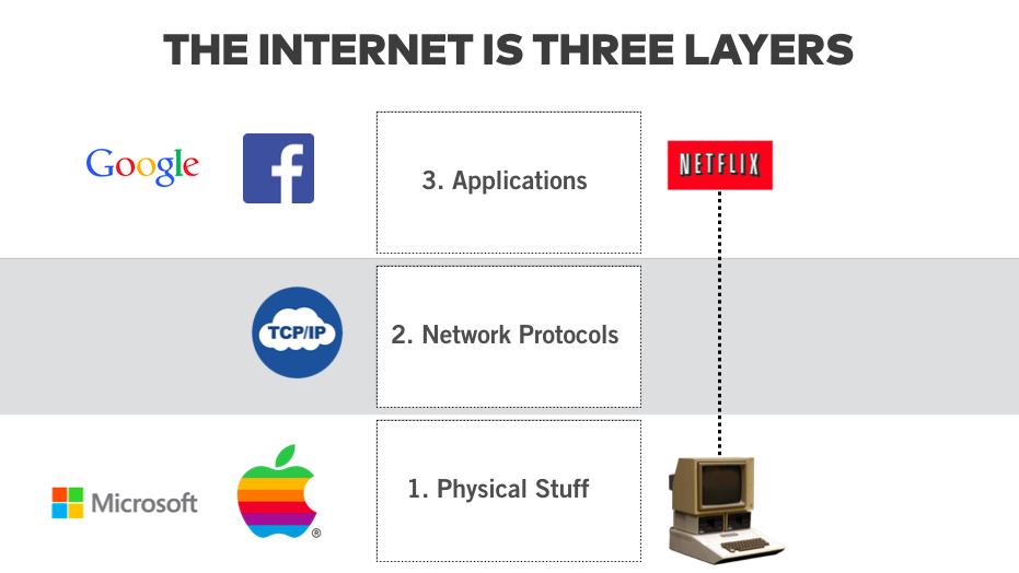 Who invented the internet? - By Chris Castiglione