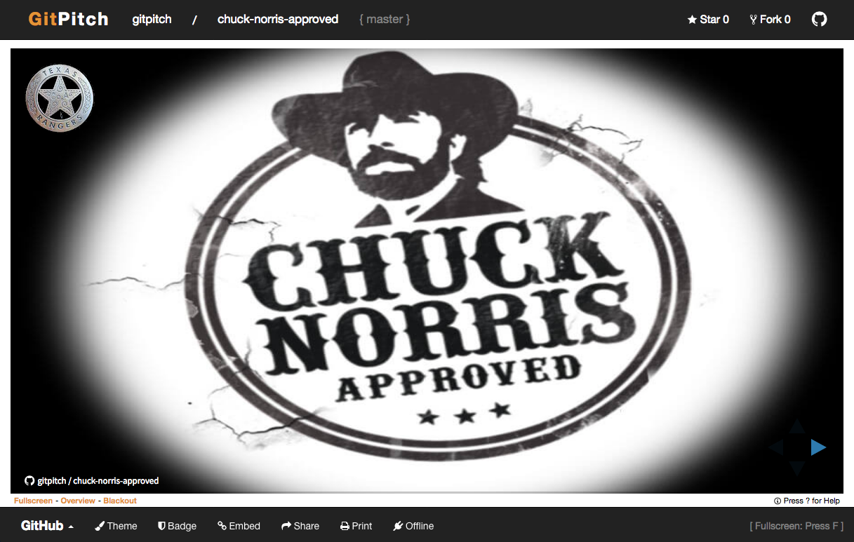/chuck-norris-approved-90c057aff4a8 feature image