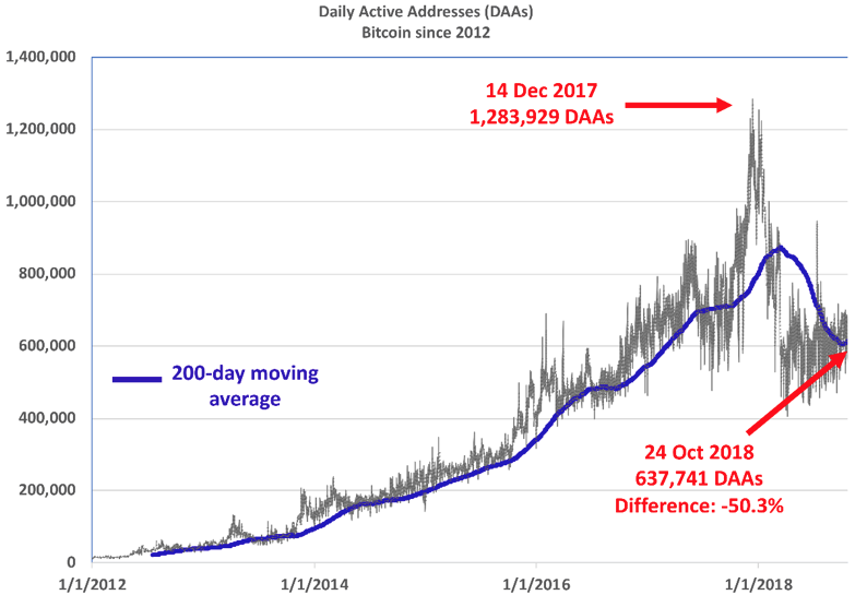 As Bitcoin Hits A Major Milestone, What Happens Now? - By