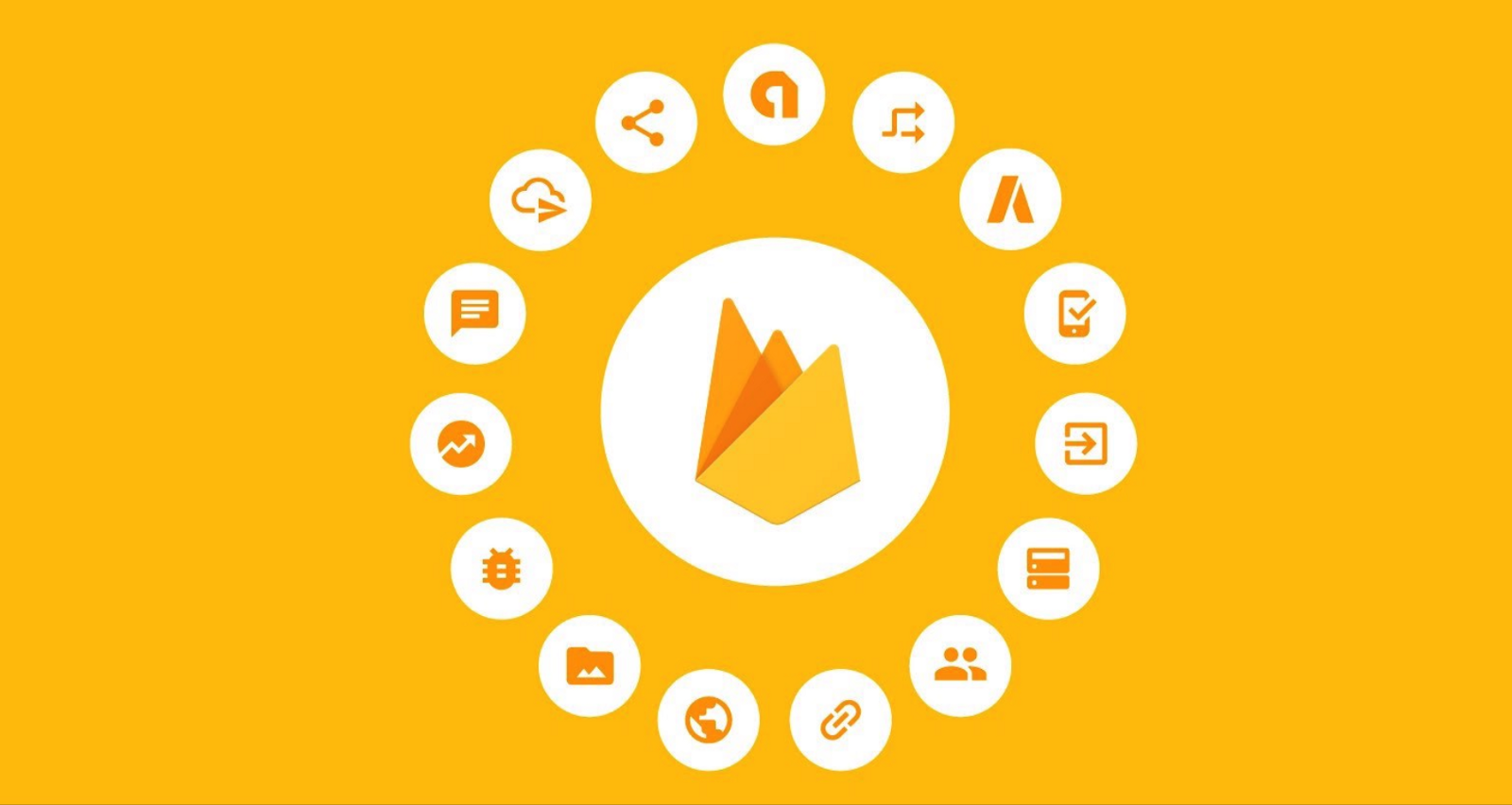 Introduction to Firebase🔥 - By