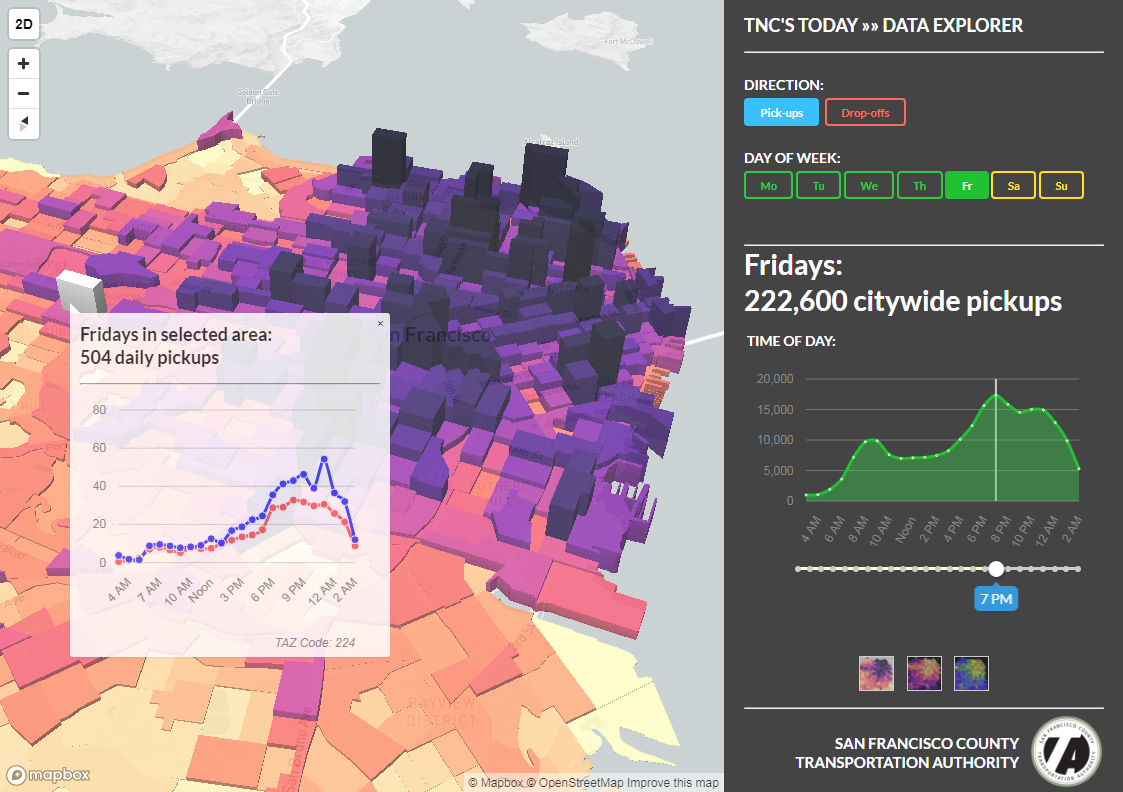 Visualizing Uber and Lyft usage in San Francisco: more than