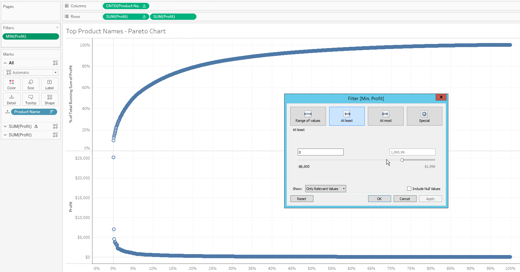 Tableau: Pareto Chart (20,80) — Top Products, Customers, … - By