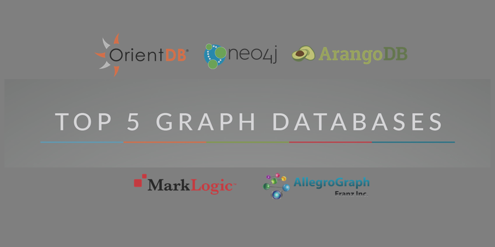 /graph-databases-review-b7be80e8c93a feature image