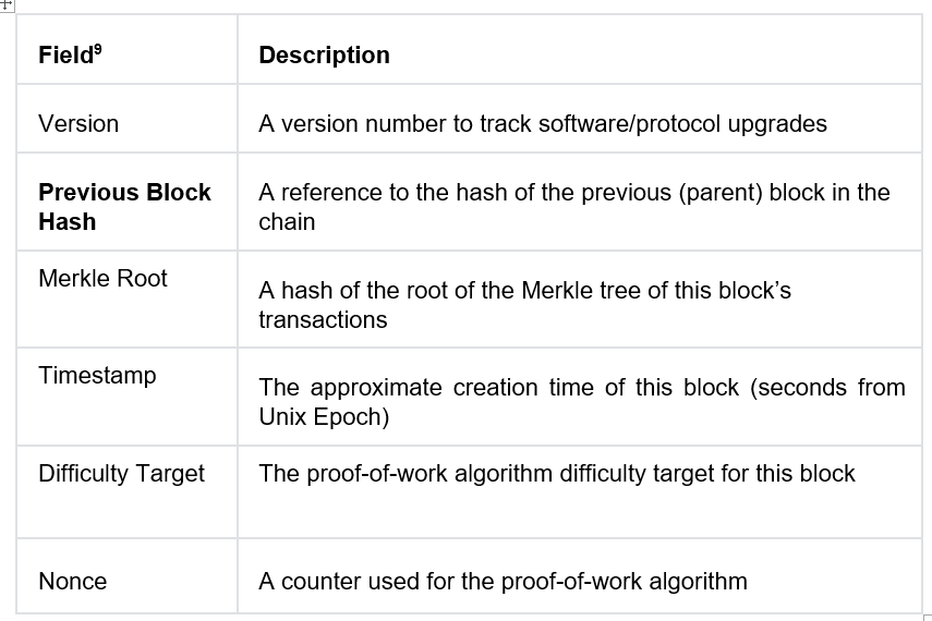 Cryptographic essence of Bitcoin: Part 2 — How do public/private