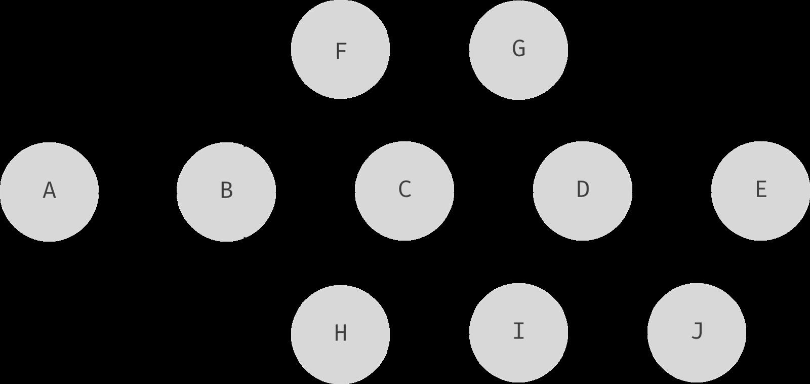 Understanding Git — Branching - By
