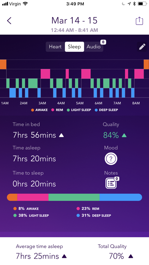 How to Track Sleep: Apple Watch Edition - By Greg Yeutter