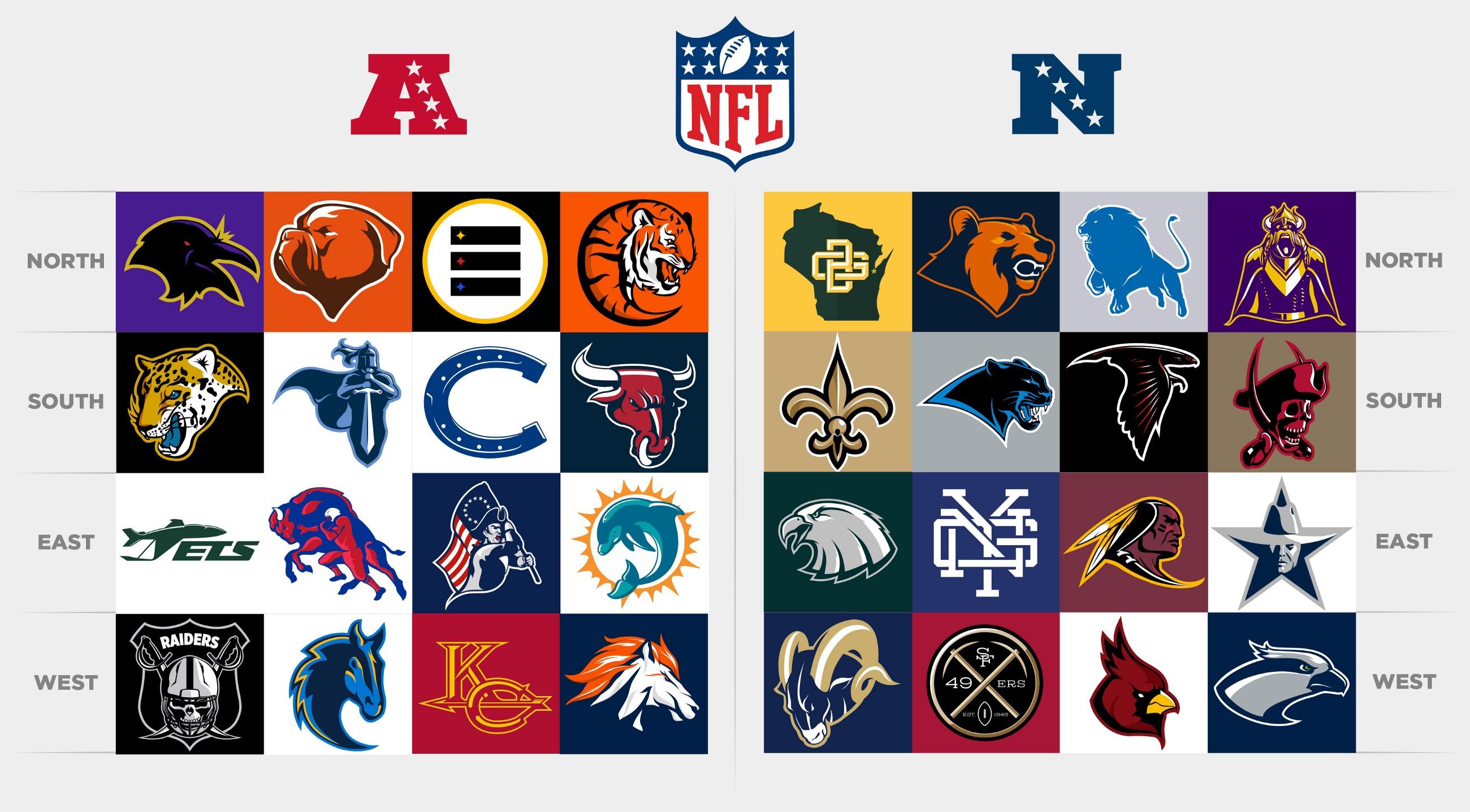 Ranking NFL Teams Using Maximum Likelihood Estimation - By