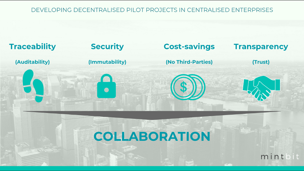 /developing-decentralised-pilot-projects-in-centralised-enterprises-e4af1b3f48ca feature image