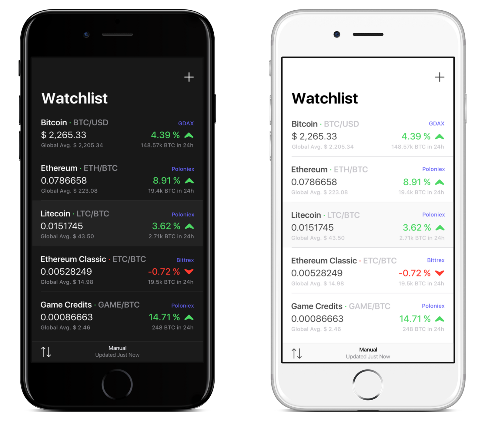 /introducing-coindex-cryptocurrency-price-tracking-on-ios-3d3cc24217f4 feature image
