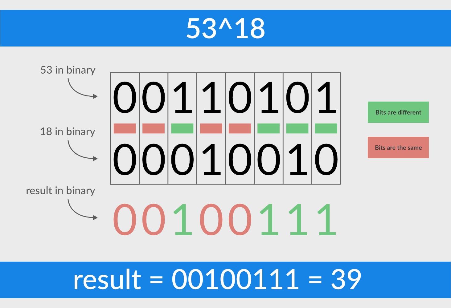 How does JavaScript's Math random() generate random numbers