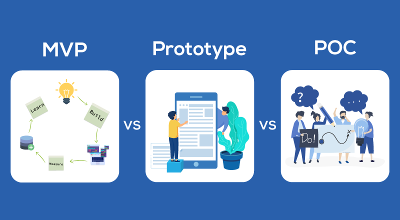 /mvp-vs-prototype-vs-poc-a-complex-choice-of-strategy-made-simple-f0875811b995 feature image
