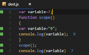 Scope & Hoisting in JavaScript - By Ashay Mandwarya 🖋️💻🍕