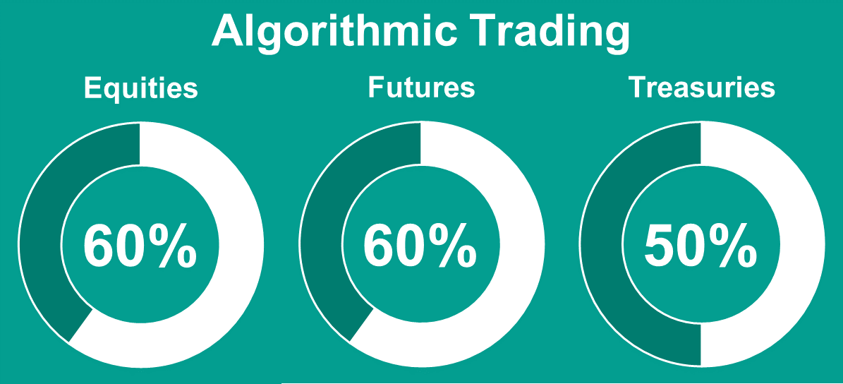 /how-11-trends-indicate-that-ai-is-the-future-of-cryptocurrency-trading-a38c0437450d feature image