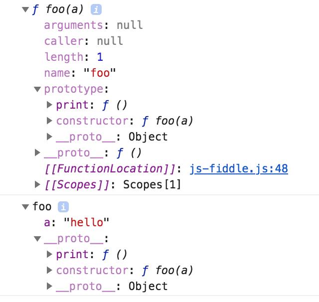 Unpacking JavaScript classes - By Karthik Kalyanaraman