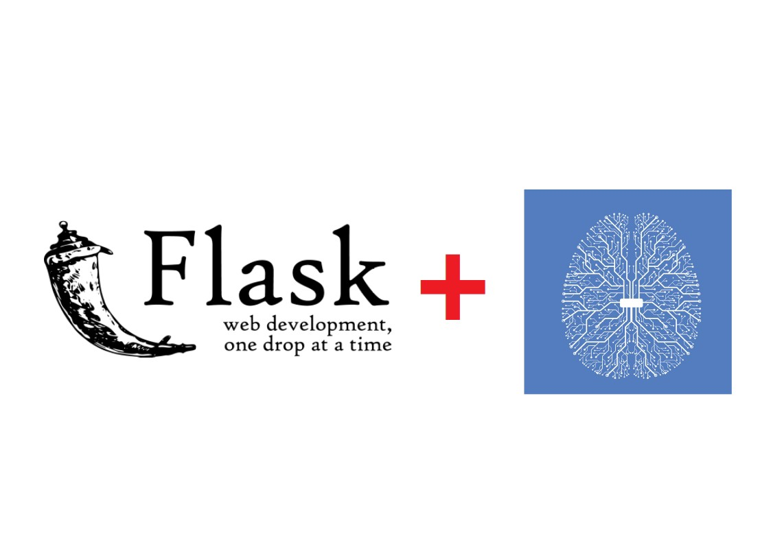 Deploy a machine learning model using flask - By Hemang Vyas