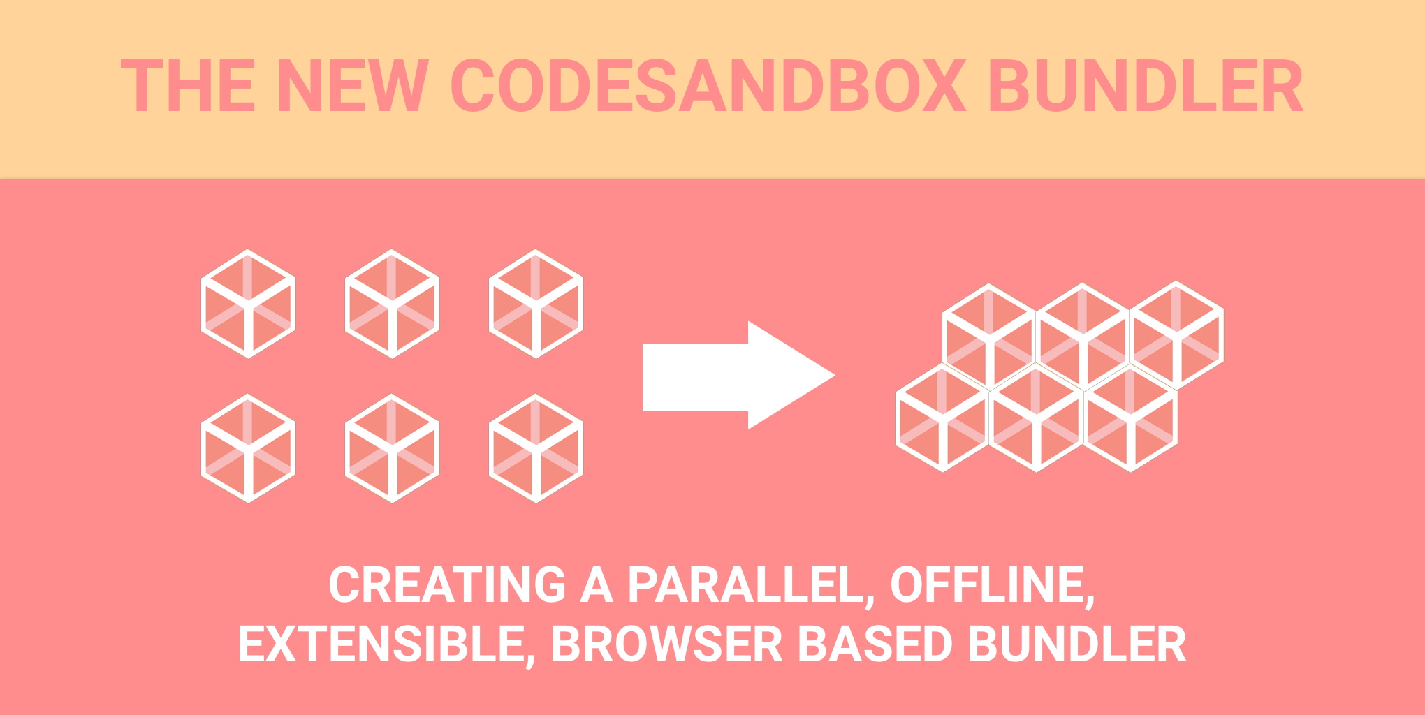 /how-i-created-a-parallel-offline-extensible-browser-based-bundler-886db508cc31 feature image