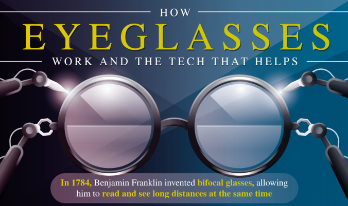 /the-future-of-eyewear-tech-z86j32bx feature image