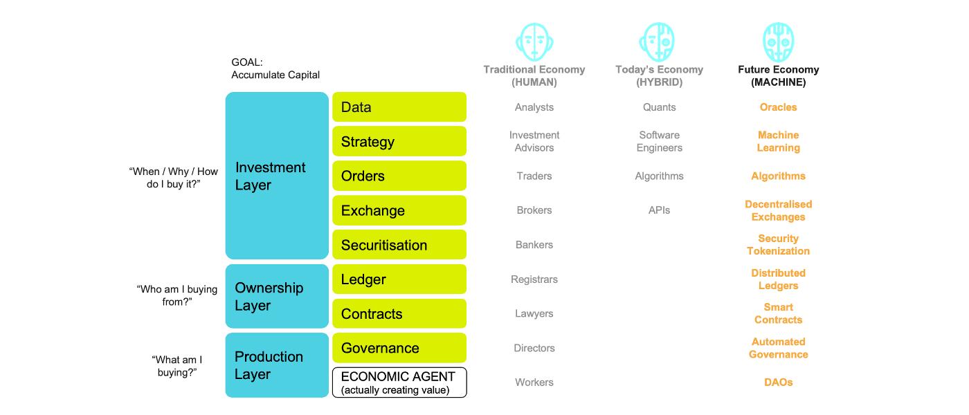 /the-economic-tech-stack-4r1p3tx6 feature image