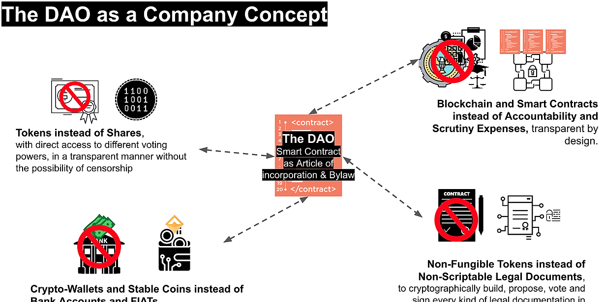 /a-proposal-for-a-worldwide-regulation-of-cryptocurrencies-daos-and-taxation-jh1x83acj feature image